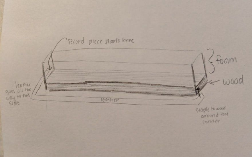 drawing of how to attach leather to bench